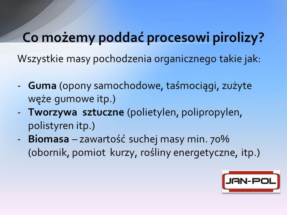 Co możemy poddać procesowi pirolizy