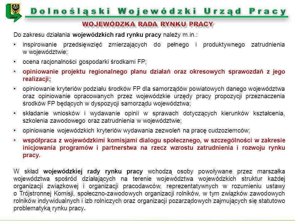 Wojewódzka rada rynku pracy