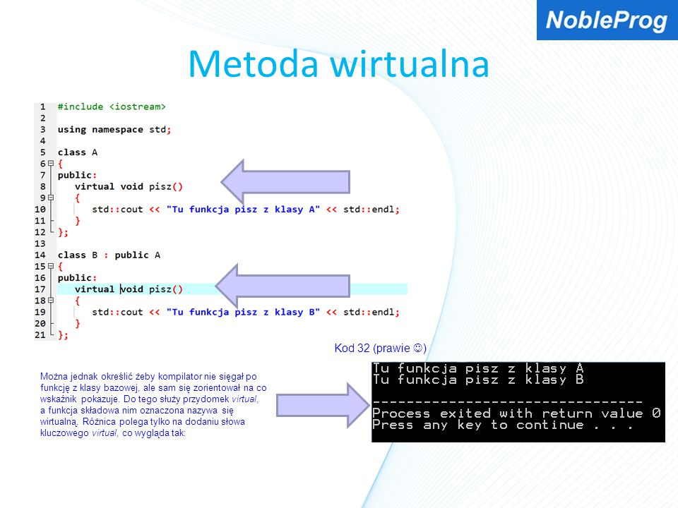 Metoda wirtualna Kod 32 (prawie )