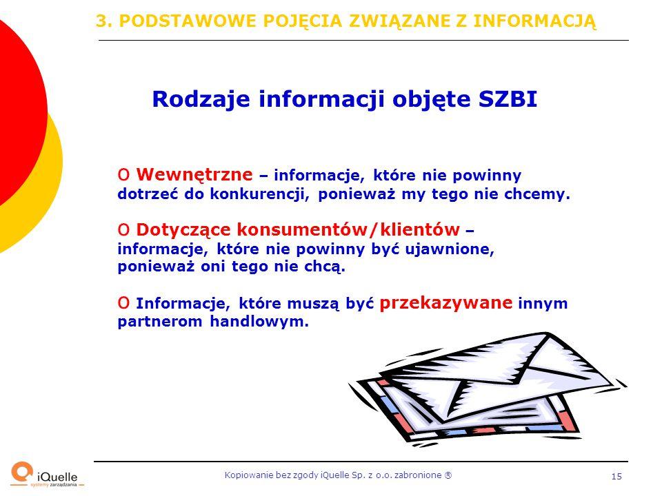 Rodzaje informacji objęte SZBI