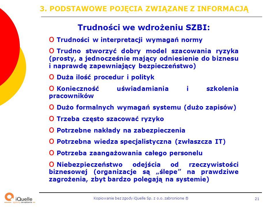 Trudności we wdrożeniu SZBI:
