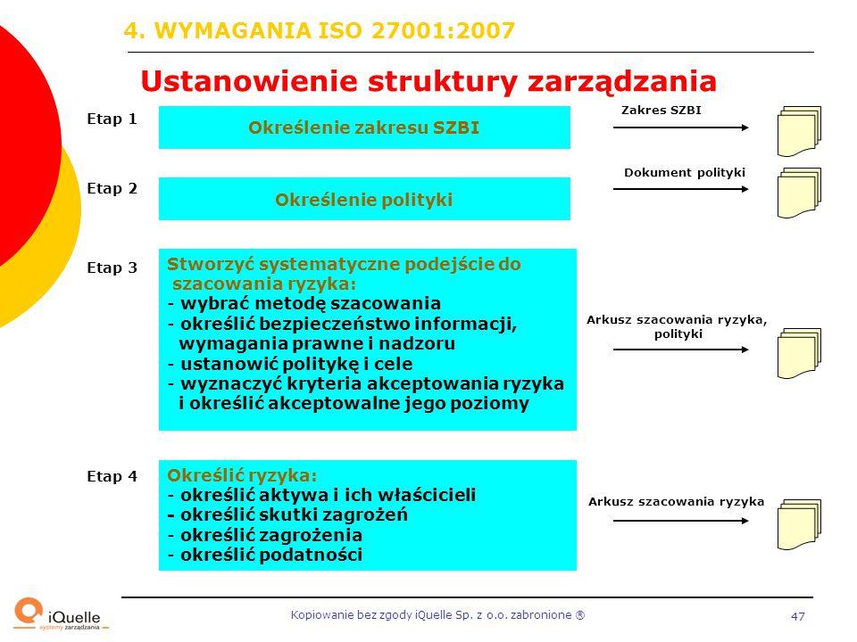 Ustanowienie struktury zarządzania