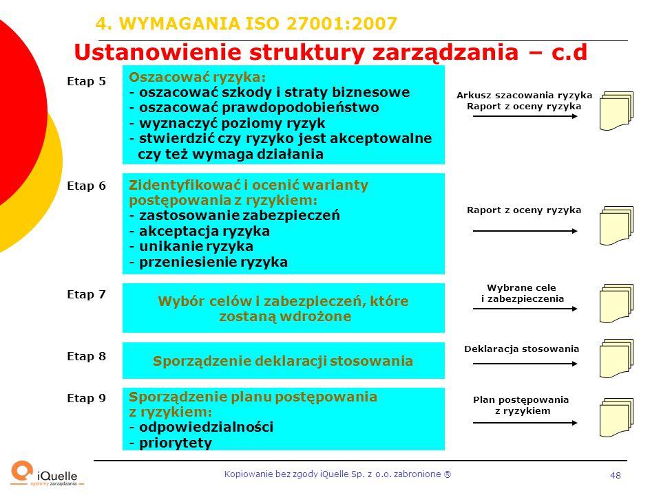 Ustanowienie struktury zarządzania – c.d