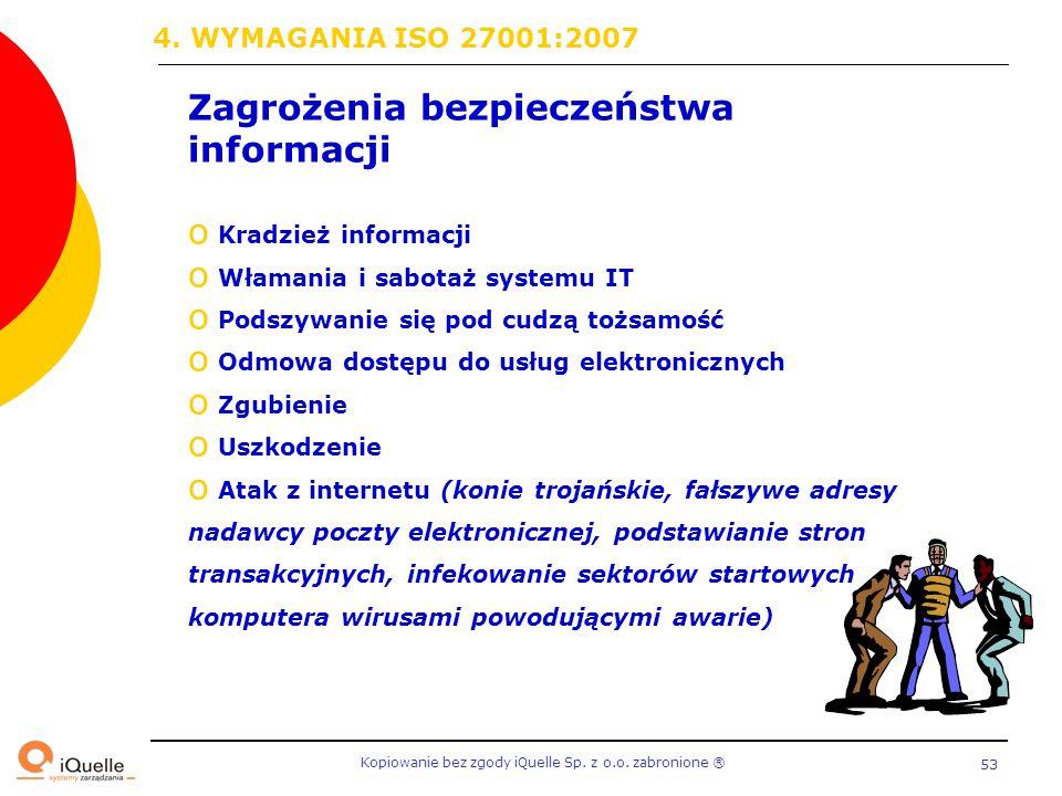Zagrożenia bezpieczeństwa informacji