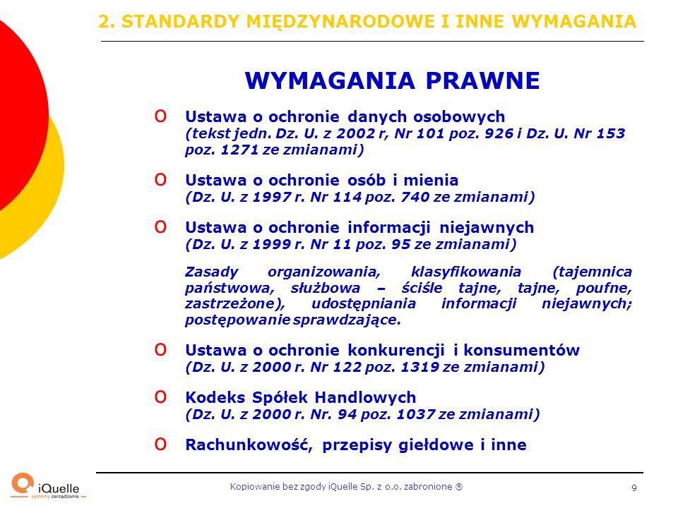 WYMAGANIA PRAWNE 2. STANDARDY MIĘDZYNARODOWE I INNE WYMAGANIA