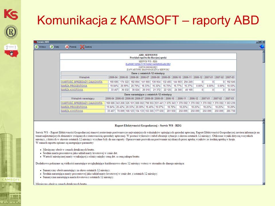 Komunikacja z KAMSOFT – raporty ABD