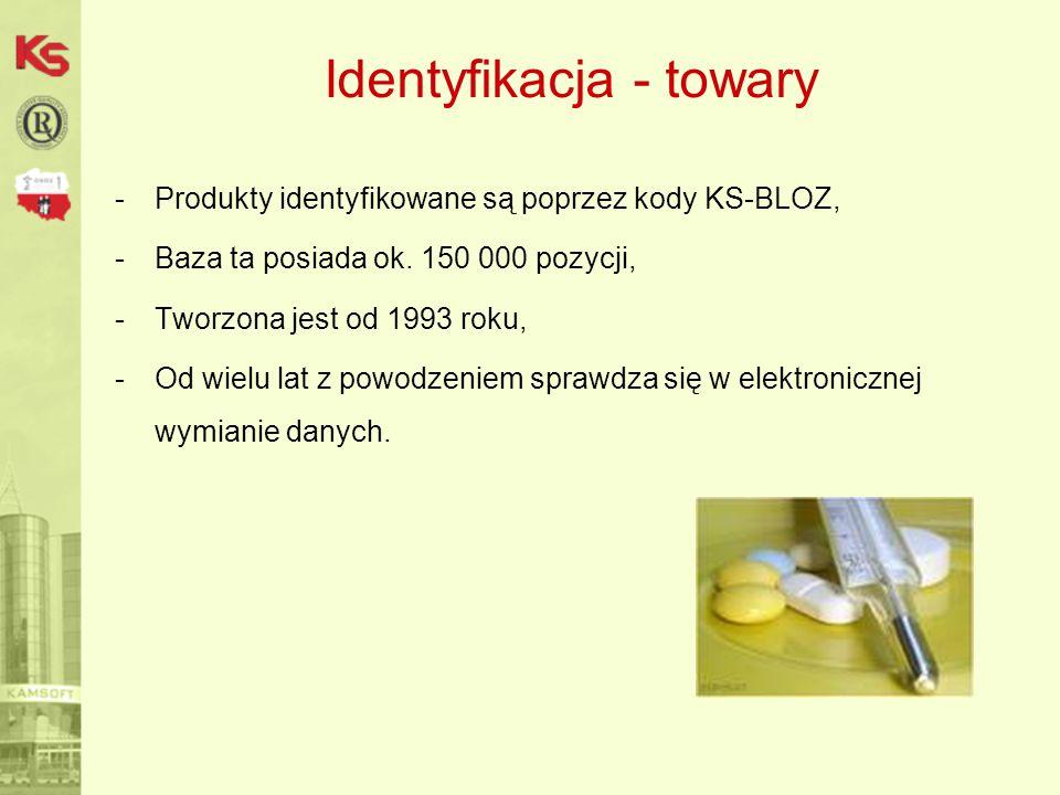 Identyfikacja - towary