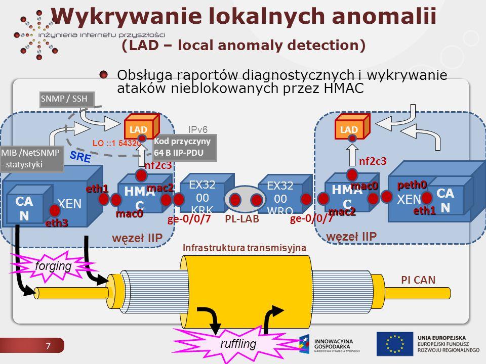 Wykrywanie lokalnych anomalii (LAD – local anomaly detection)