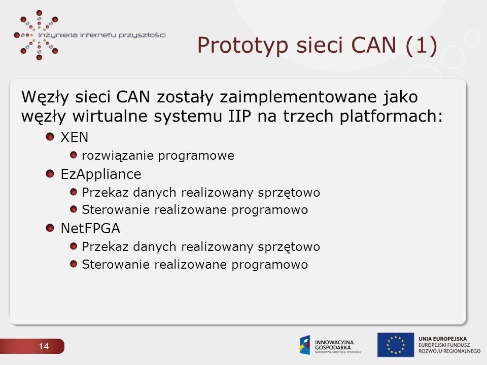 Prototyp sieci CAN (1) Węzły sieci CAN zostały zaimplementowane jako węzły wirtualne systemu IIP na trzech platformach: