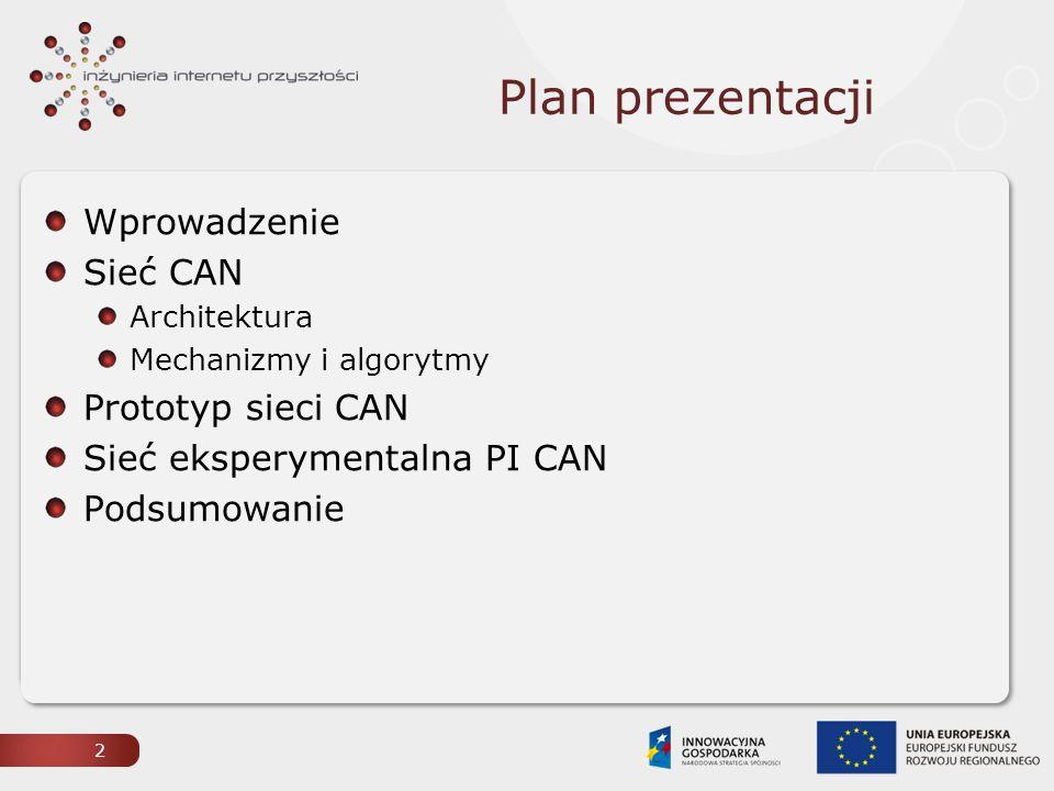 Plan prezentacji Wprowadzenie Sieć CAN Prototyp sieci CAN