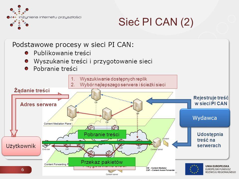Rejestruje treść w sieci PI CAN