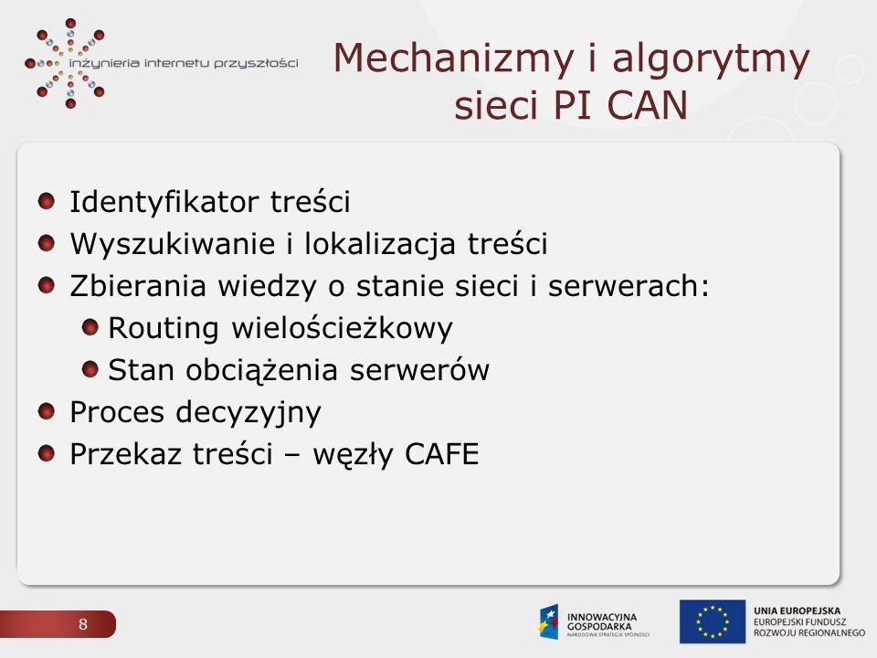 Mechanizmy i algorytmy sieci PI CAN