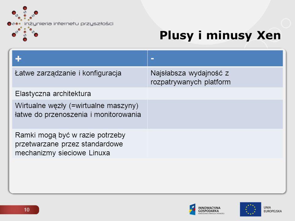 + Plusy i minusy Xen - Łatwe zarządzanie i konfiguracja