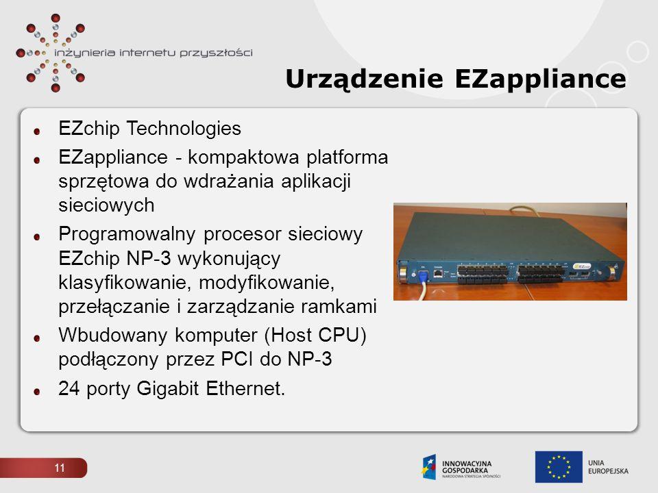 Urządzenie EZappliance
