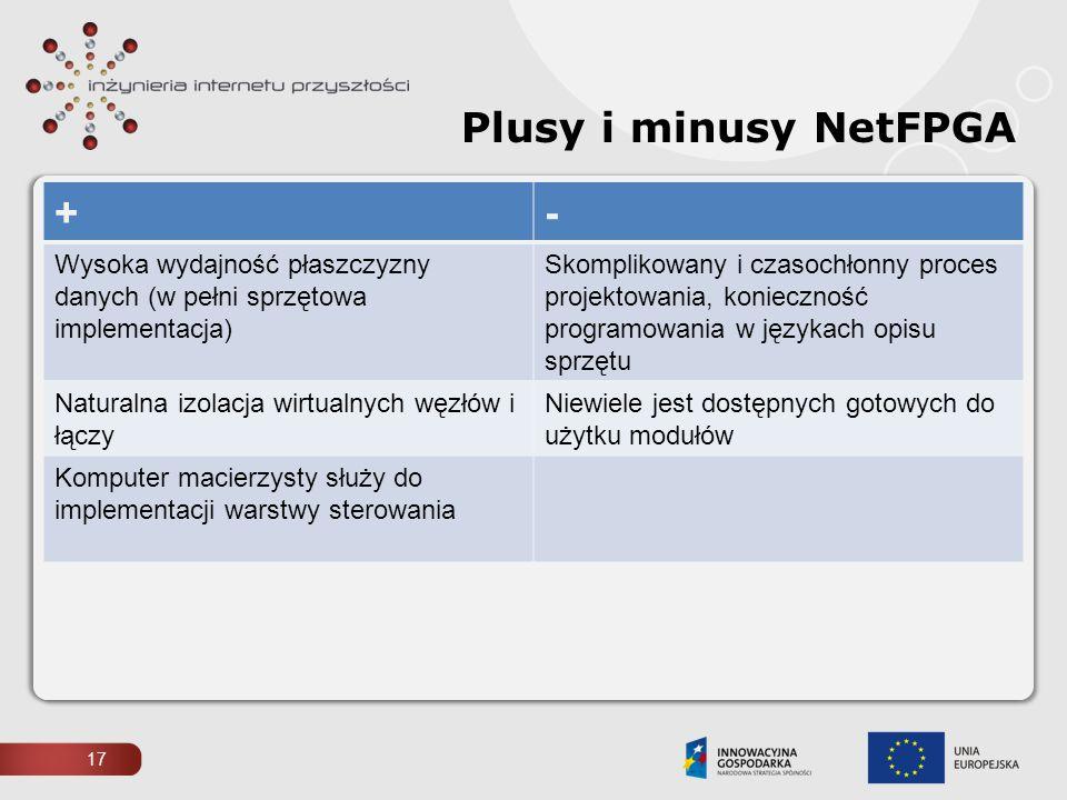 Plusy i minusy NetFPGA + -