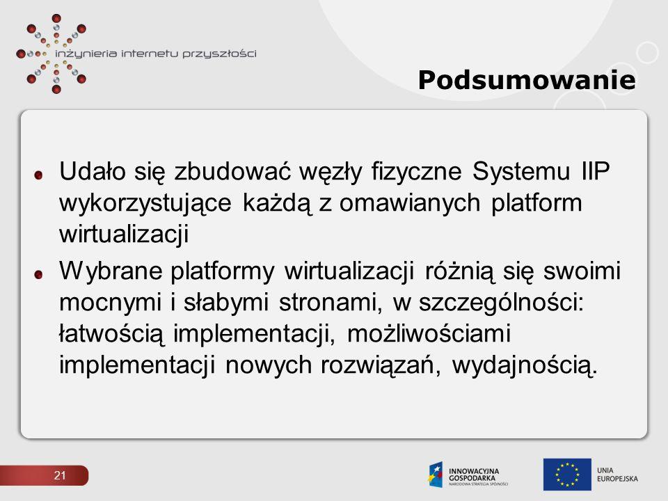 Podsumowanie Udało się zbudować węzły fizyczne Systemu IIP wykorzystujące każdą z omawianych platform wirtualizacji.