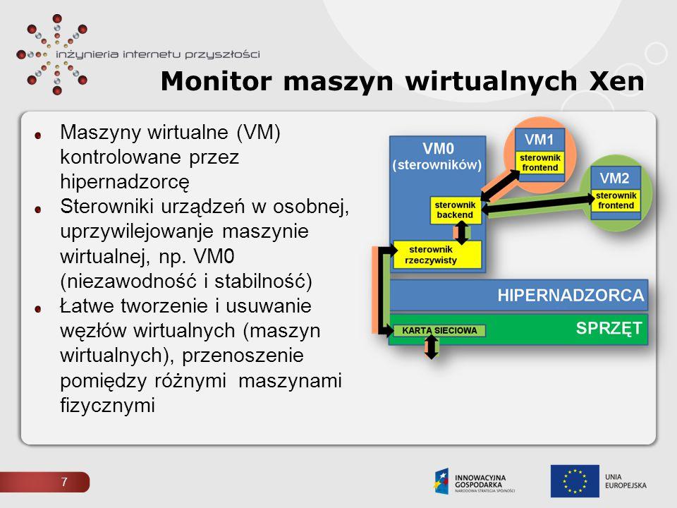 Monitor maszyn wirtualnych Xen