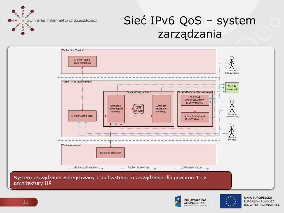 Sieć IPv6 QoS – system zarządzania