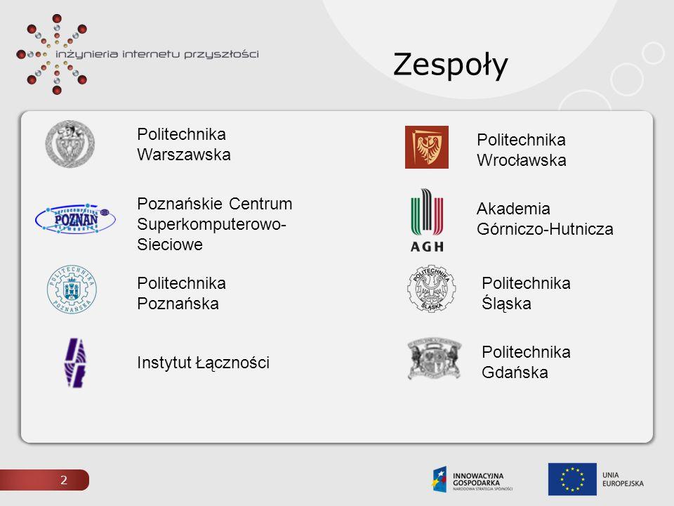 Zespoły Politechnika Warszawska Politechnika Wrocławska