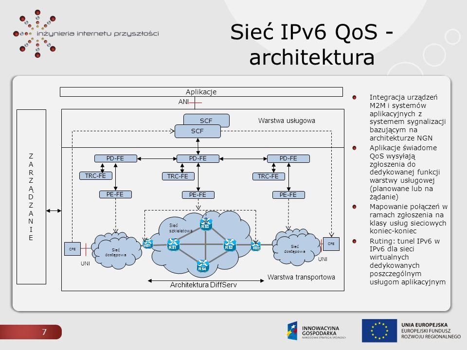 Sieć IPv6 QoS - architektura