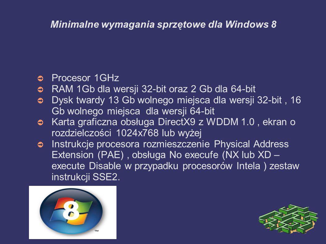 Minimalne wymagania sprzętowe dla Windows 8