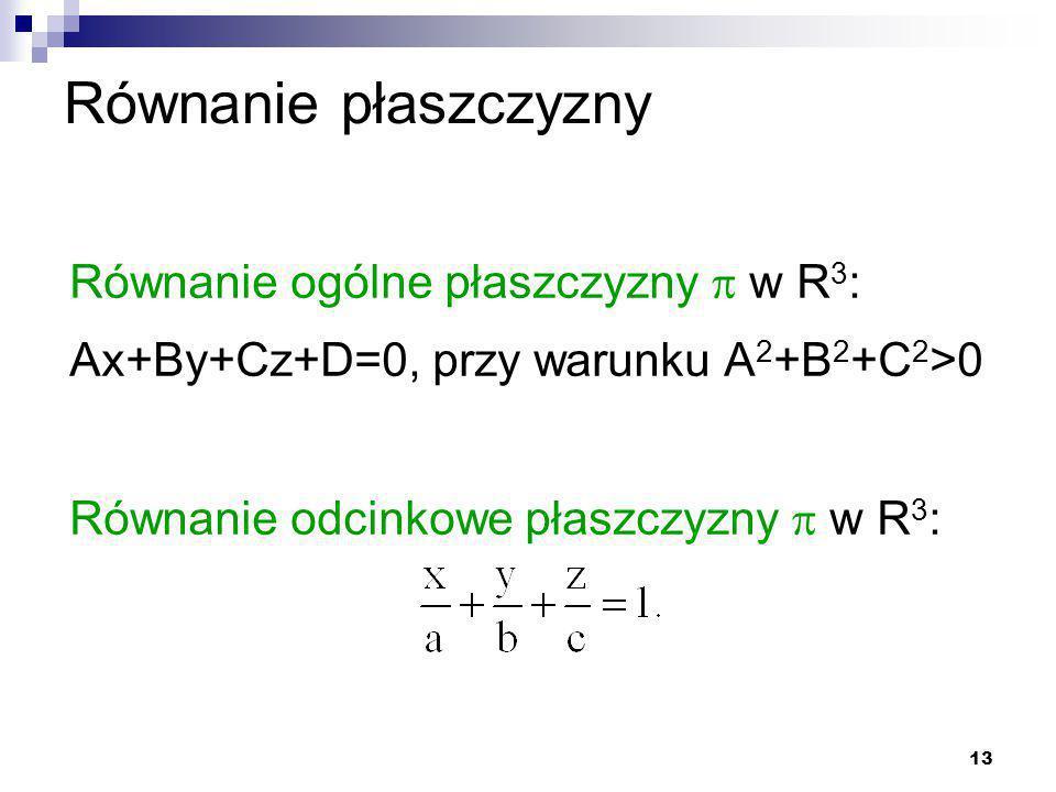 Równanie płaszczyzny Równanie ogólne płaszczyzny  w R3: