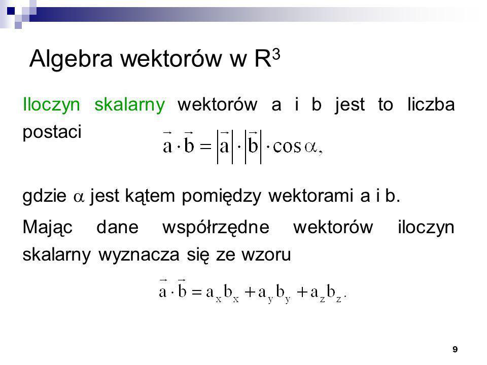Algebra wektorów w R3 Iloczyn skalarny wektorów a i b jest to liczba postaci. gdzie  jest kątem pomiędzy wektorami a i b.