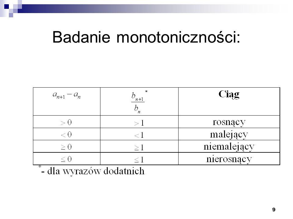 Badanie monotoniczności: