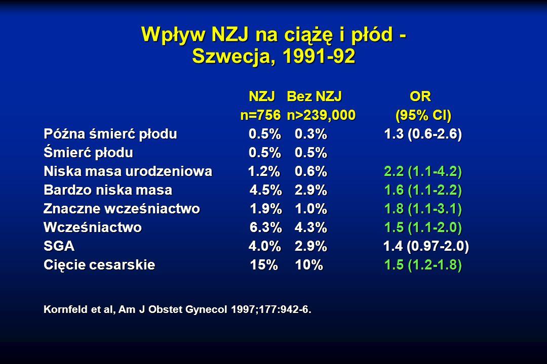 Wpływ NZJ na ciążę i płód - Szwecja, 1991-92