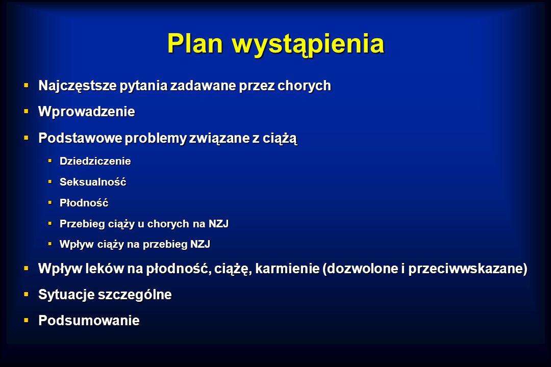 Plan wystąpienia Najczęstsze pytania zadawane przez chorych