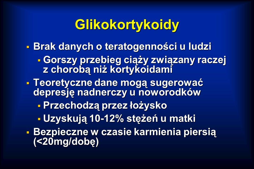 Glikokortykoidy Brak danych o teratogenności u ludzi