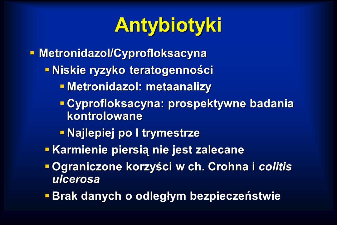 Antybiotyki Metronidazol/Cyprofloksacyna Niskie ryzyko teratogenności