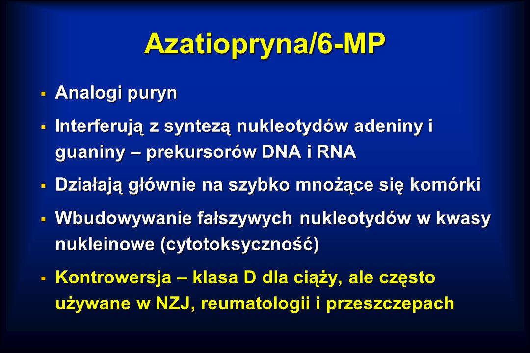 Azatiopryna/6-MP Analogi puryn