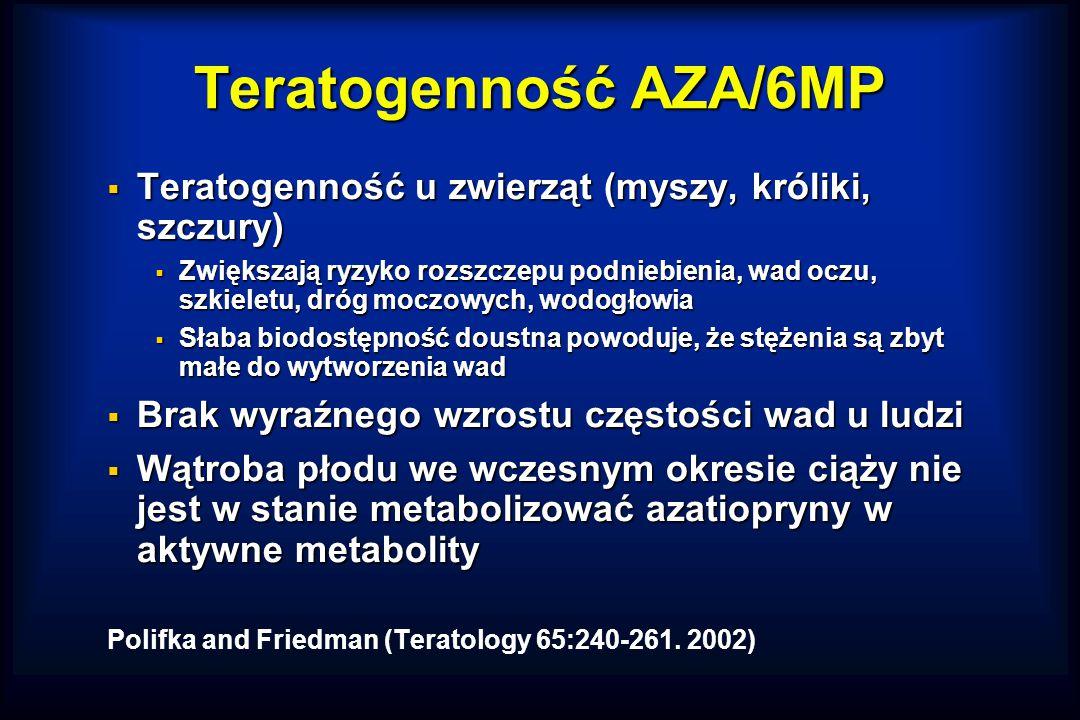 Teratogenność AZA/6MP Teratogenność u zwierząt (myszy, króliki, szczury)