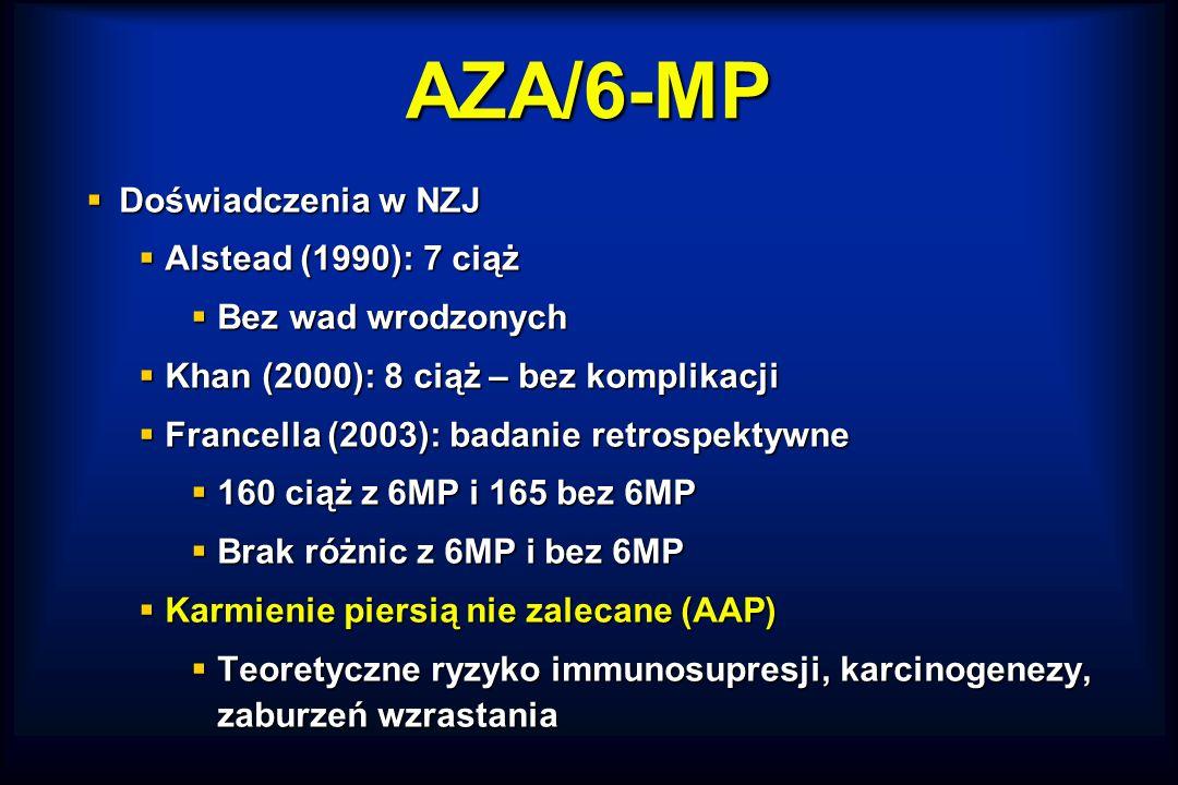 AZA/6-MP Doświadczenia w NZJ Alstead (1990): 7 ciąż Bez wad wrodzonych