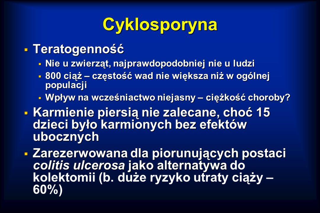 Cyklosporyna Teratogenność