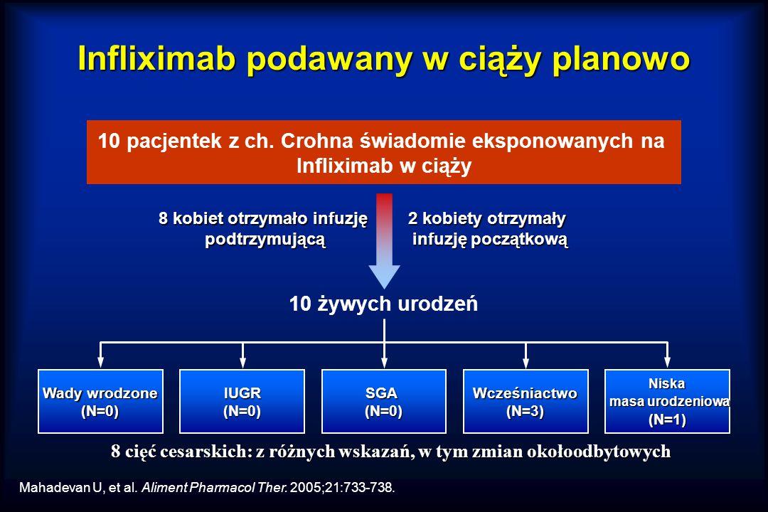 Infliximab podawany w ciąży planowo