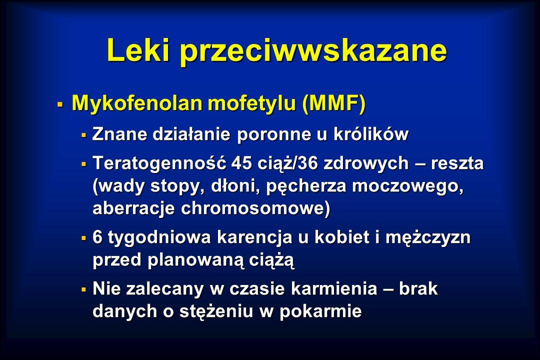 Leki przeciwwskazane Mykofenolan mofetylu (MMF)