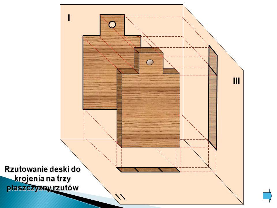 Rzutowanie deski do krojenia na trzy płaszczyzny rzutów
