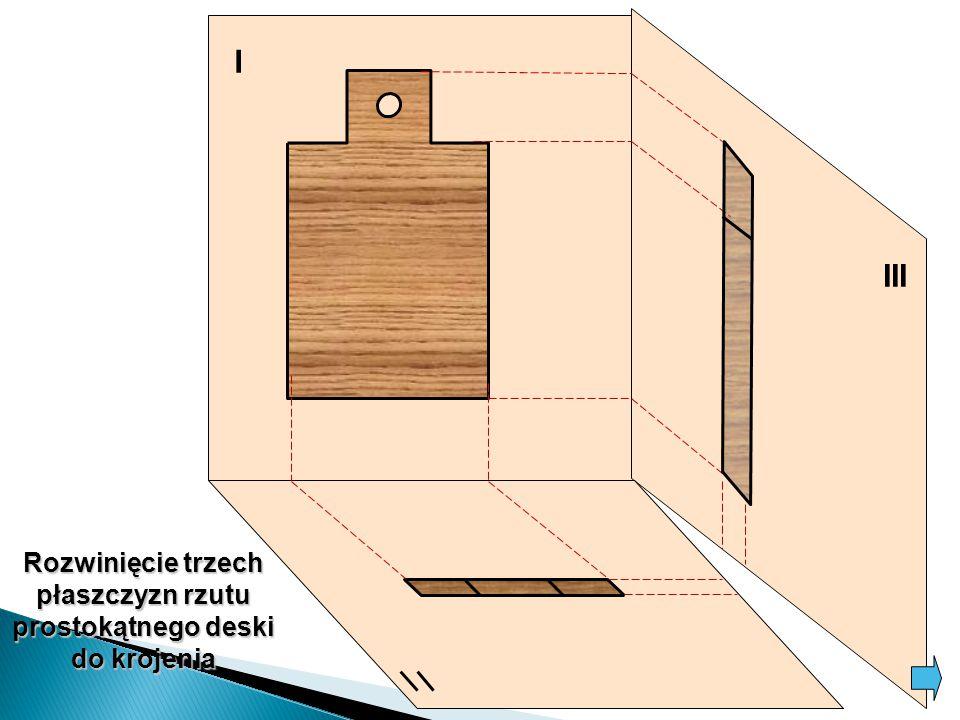 Rozwinięcie trzech płaszczyzn rzutu prostokątnego deski do krojenia