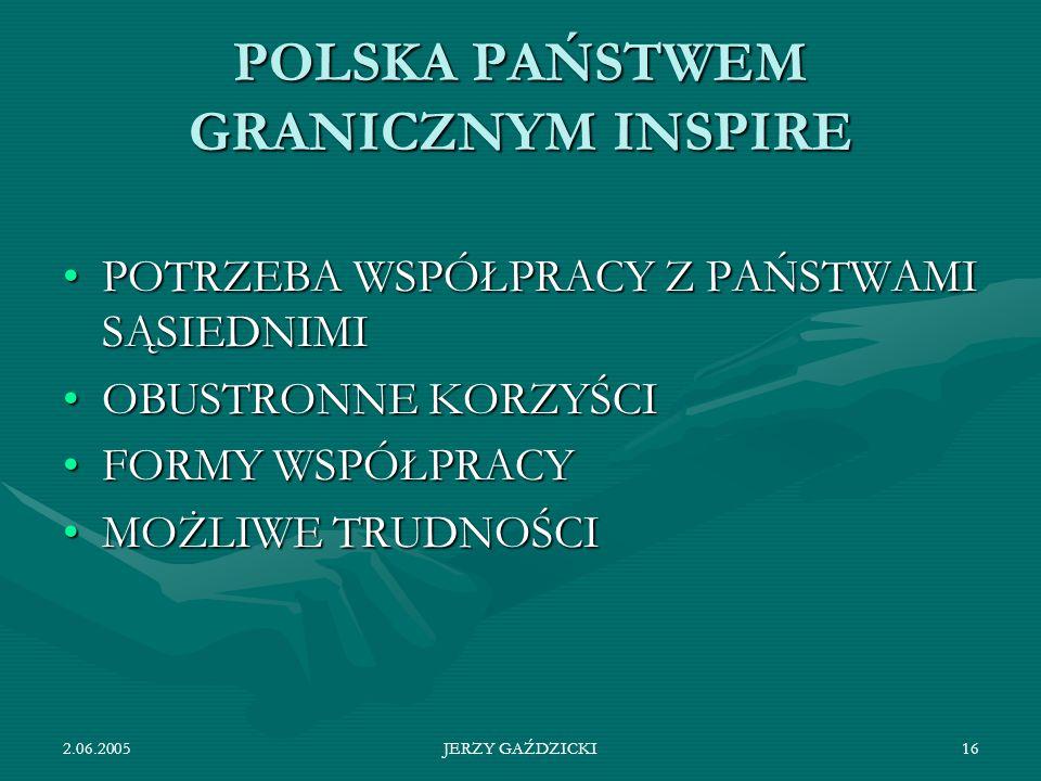 POLSKA PAŃSTWEM GRANICZNYM INSPIRE