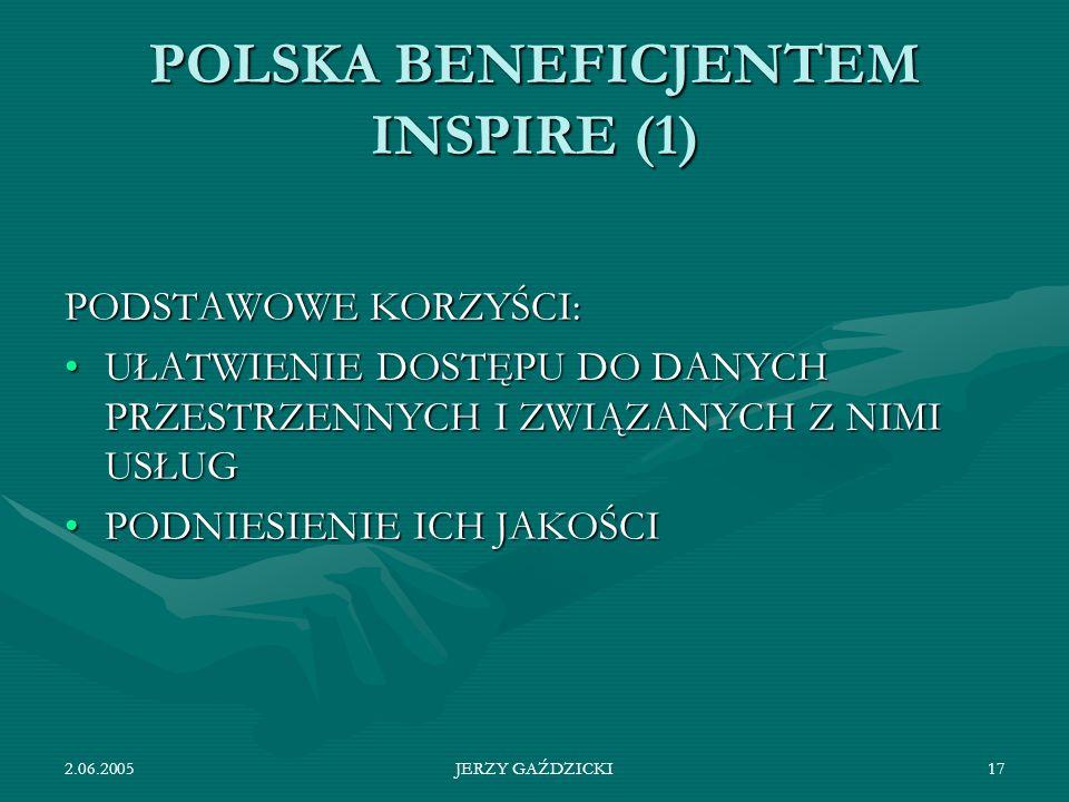 POLSKA BENEFICJENTEM INSPIRE (1)