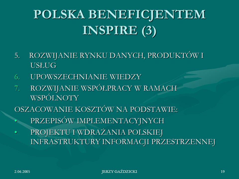 POLSKA BENEFICJENTEM INSPIRE (3)