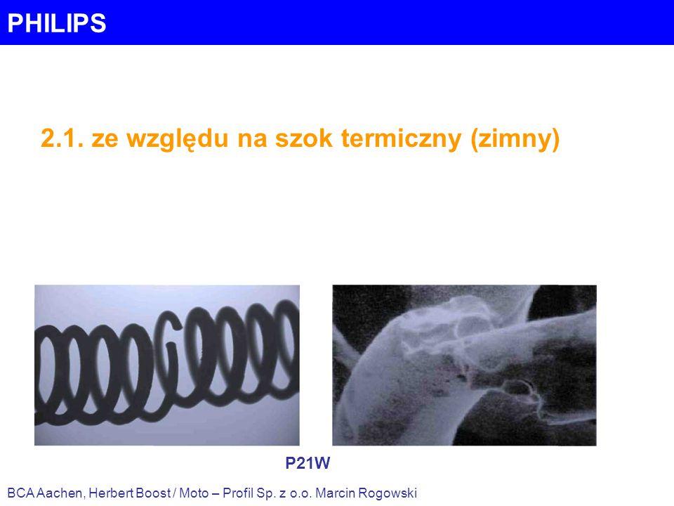 2.1. ze względu na szok termiczny (zimny)