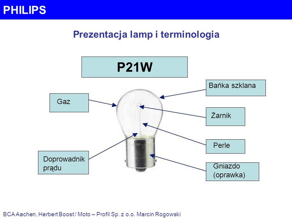 P21W PHILIPS Prezentacja lamp i terminologia Bańka szklana Gaz Żarnik