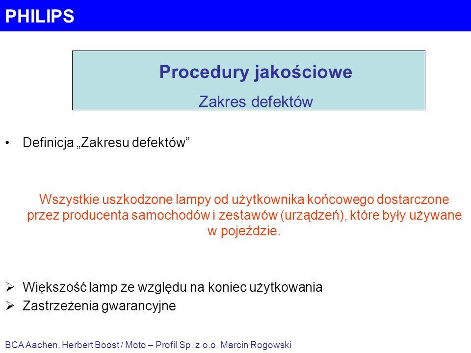 PHILIPS Procedury jakościowe Zakres defektów