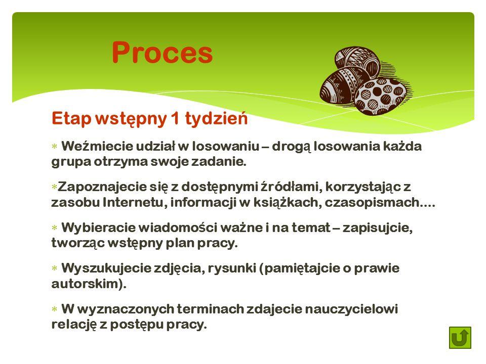 Proces Etap wstępny 1 tydzień