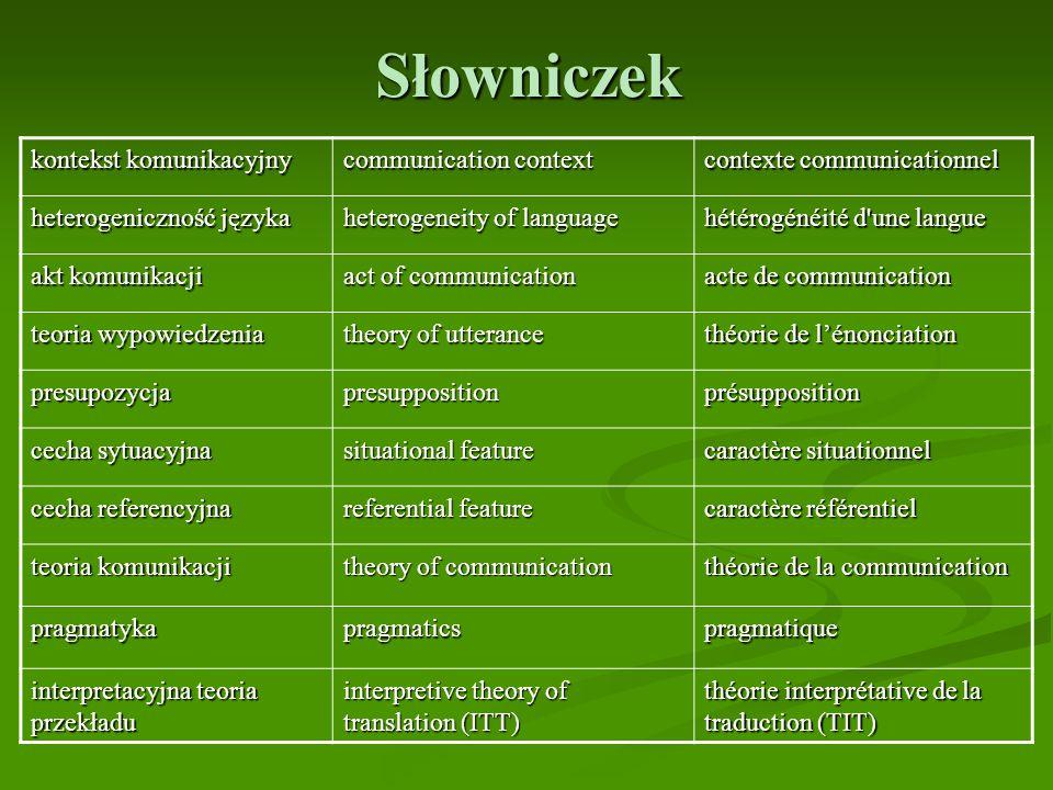 Słowniczek kontekst komunikacyjny communication context