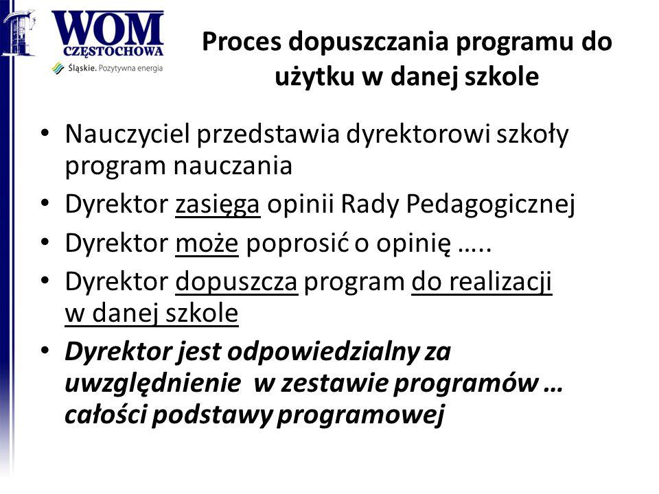 Proces dopuszczania programu do użytku w danej szkole