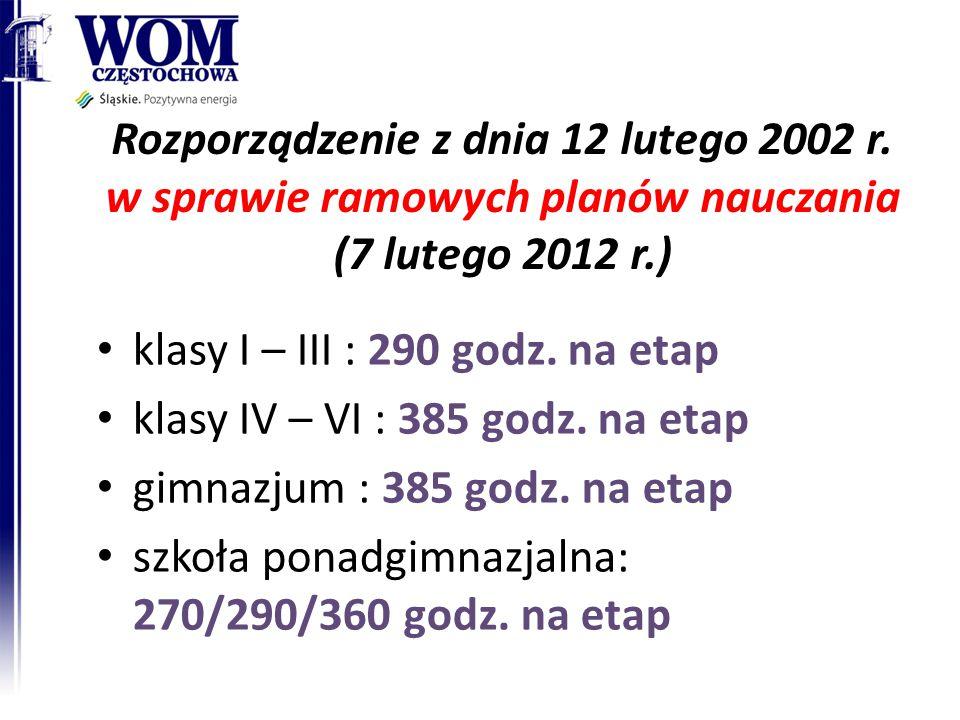 Rozporządzenie z dnia 12 lutego 2002 r